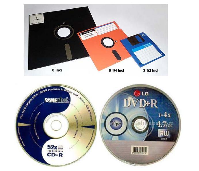 Disket, CD dan DVD